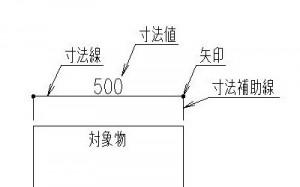 寸法線の要素